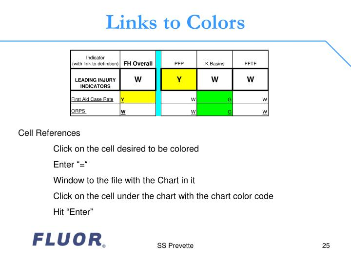 Links to Colors