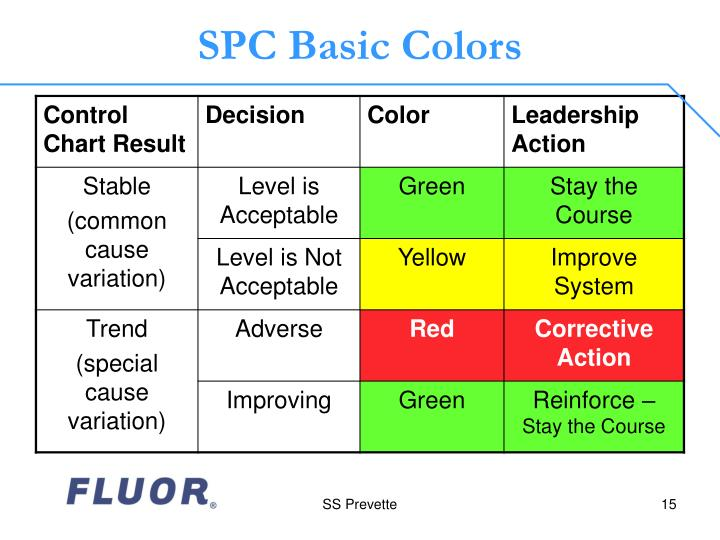 SPC Basic Colors