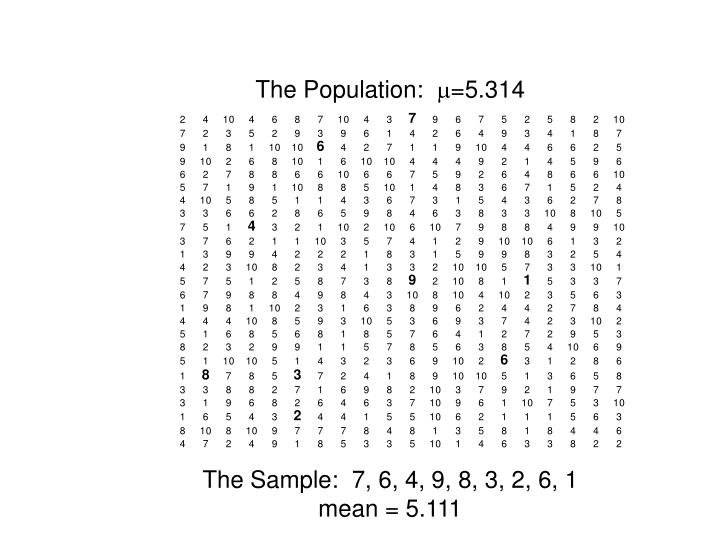 The Population:
