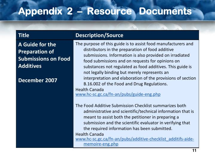 Appendix  2  –  Resource   Documents