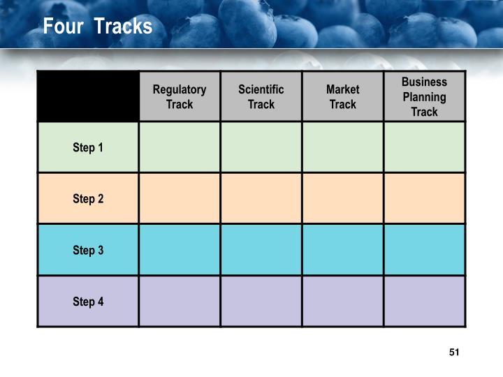 Four  Tracks