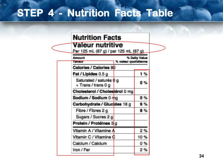 STEP  4  -  Nutrition  Facts  Table