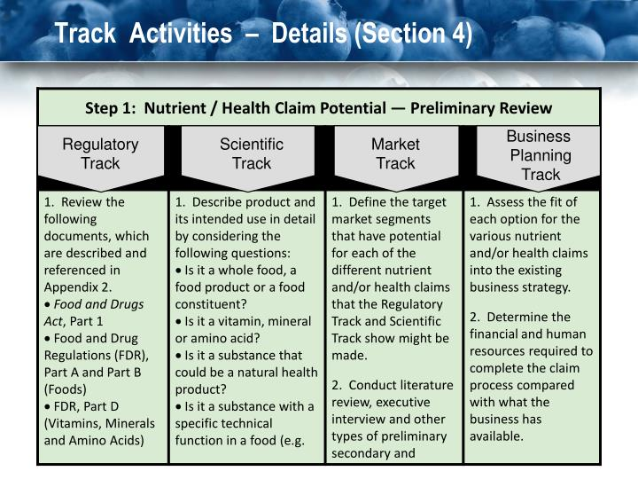 Track  Activities  –  Details (Section 4)