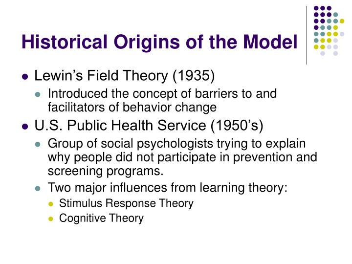 Historical origins of the model