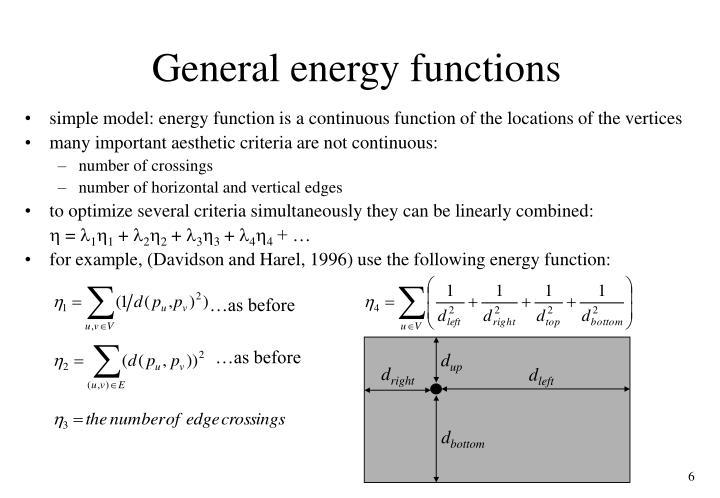 General energy functions