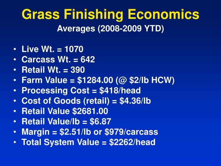 Grass Finishing Economics