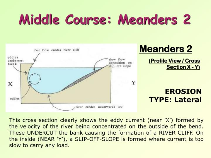 Middle Course: Meanders 2