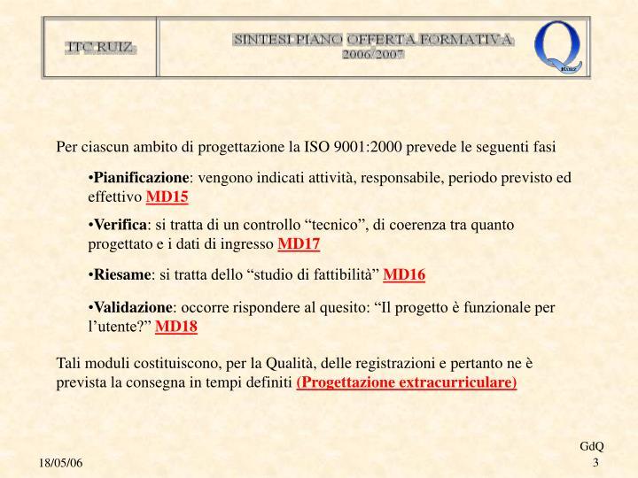 Per ciascun ambito di progettazione la ISO 9001:2000 prevede le seguenti fasi