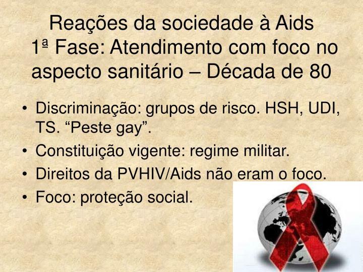 Reações da sociedade à Aids