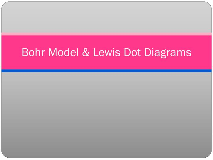 Bohr Model & Lewis Dot Diagrams