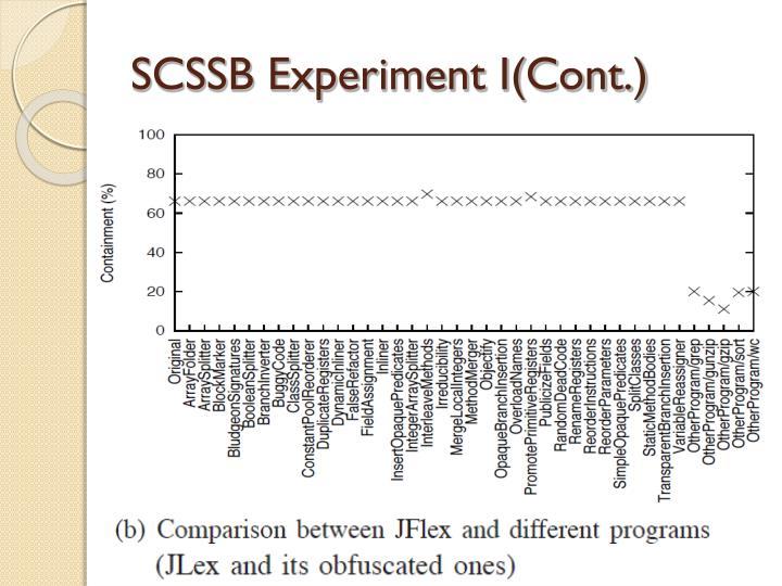 SCSSB Experiment I(Cont.)