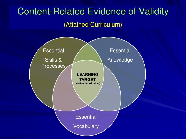 Content related evidence of validity attained curriculum
