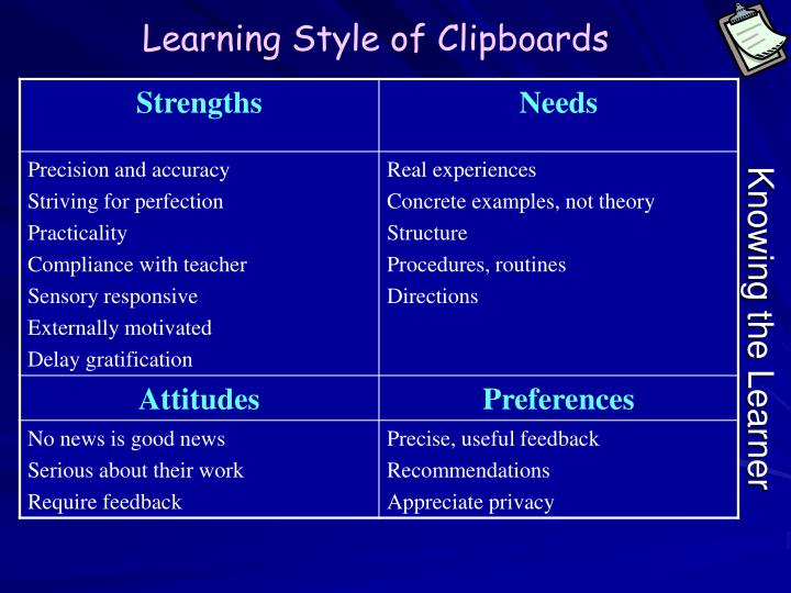 Learning Style of Clipboards
