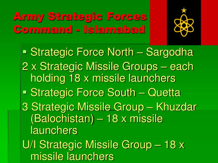 Army Strategic Forces Command - Islamabad