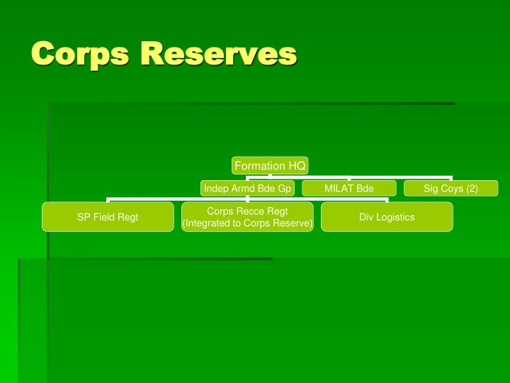 Corps Reserves