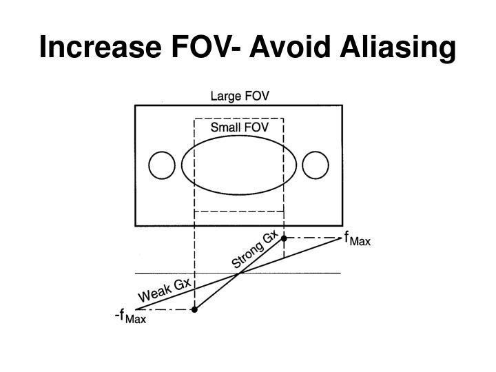 Increase FOV- Avoid Aliasing