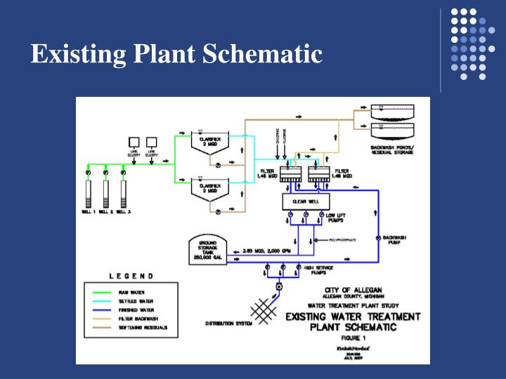 Existing Plant Schematic