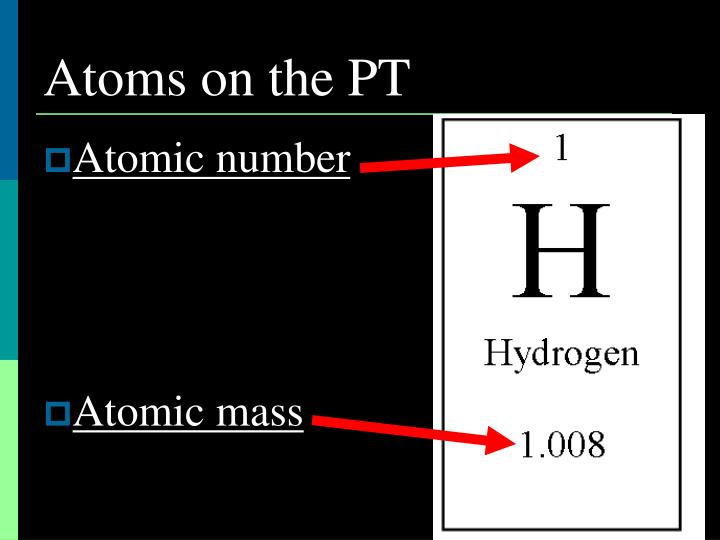 Atoms on the PT