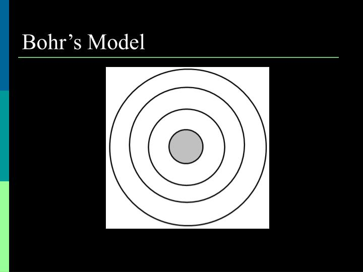 Bohr's Model