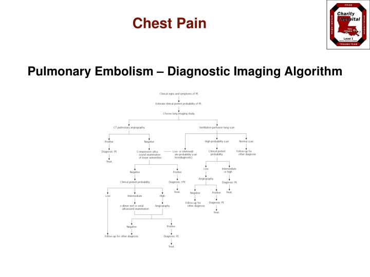 Pulmonary Embolism – Diagnostic Imaging Algorithm