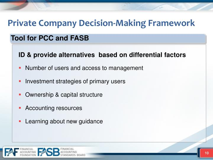 differential factors between private companies and The key to establishing a starting point for any private company valuation other factors that may influence a private company's difference between the risk.