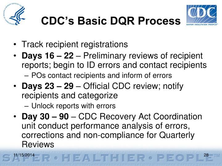 CDC's Basic DQR Process