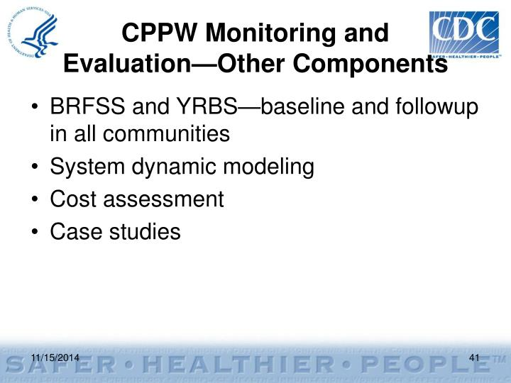 CPPW Monitoring and