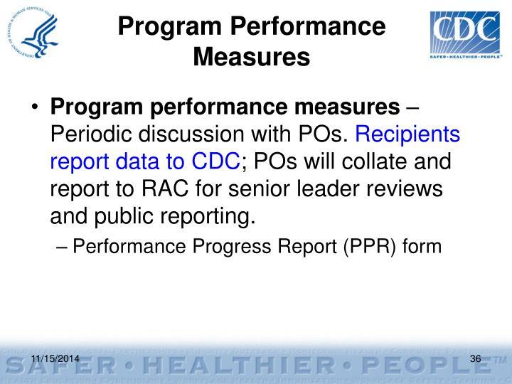 Program Performance