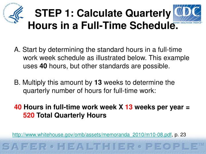 STEP 1: Calculate Quarterly