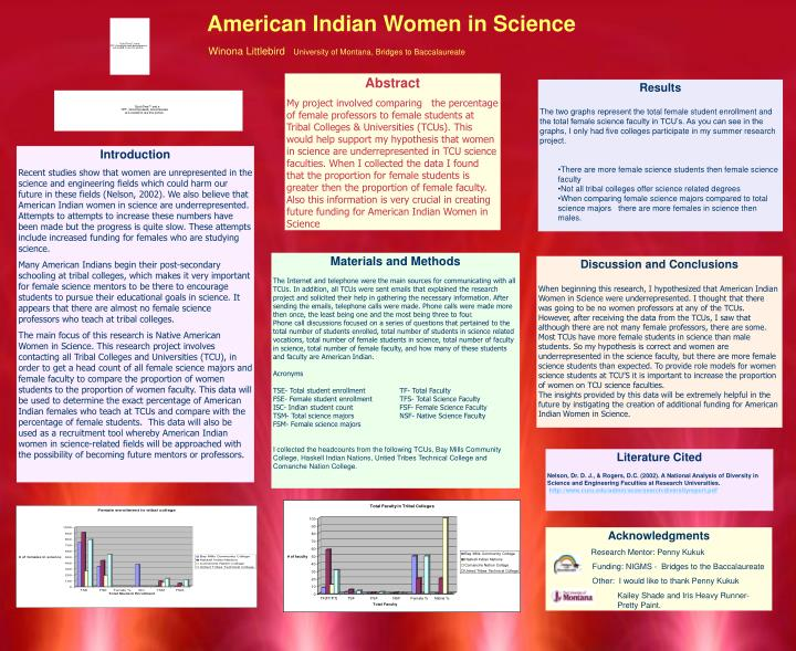American Indian Women in Science