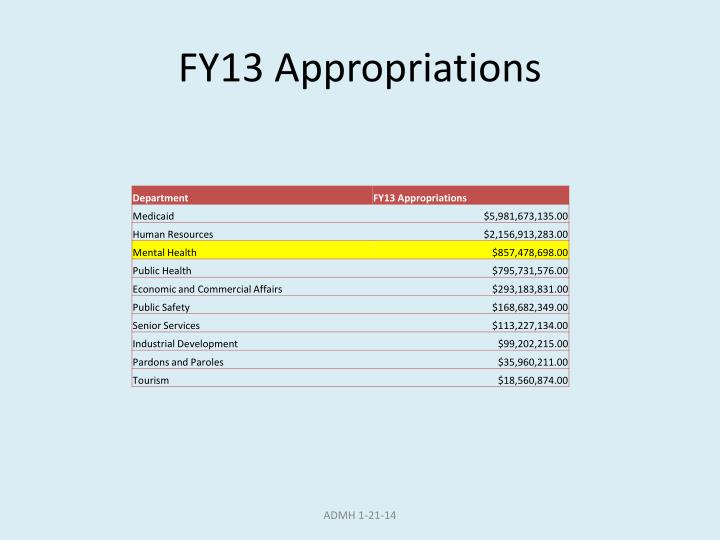 FY13 Appropriations