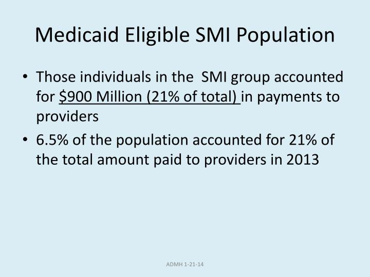 Medicaid Eligible SMI Population