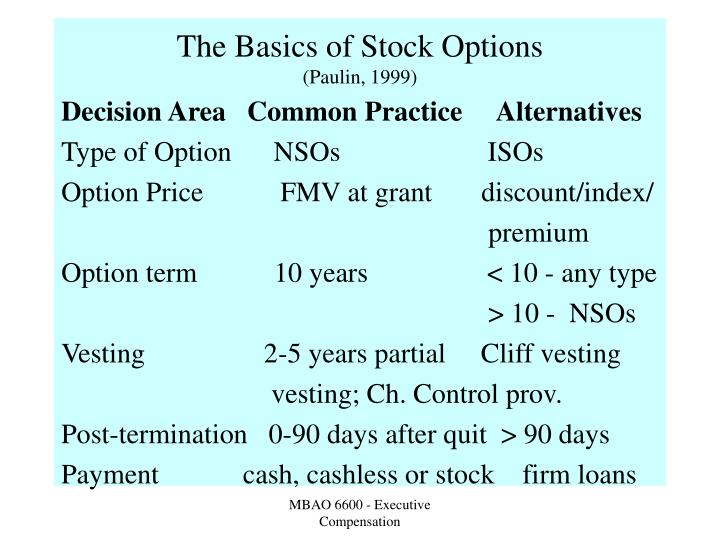 Stock options powerpoint presentation