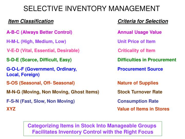 SELECTIVE INVENTORY MANAGEMENT