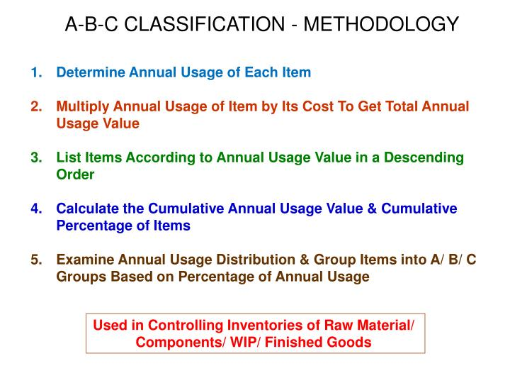 A-B-C CLASSIFICATION - METHODOLOGY