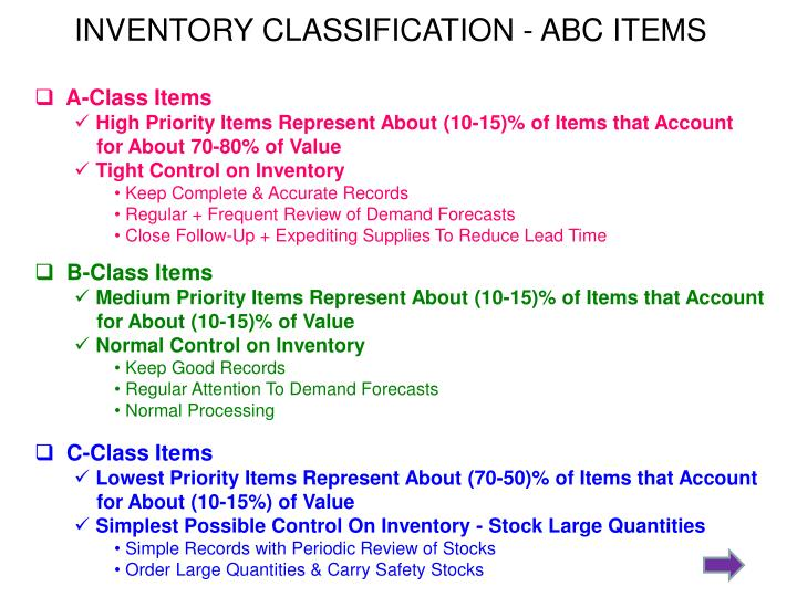 INVENTORY CLASSIFICATION - ABC ITEMS
