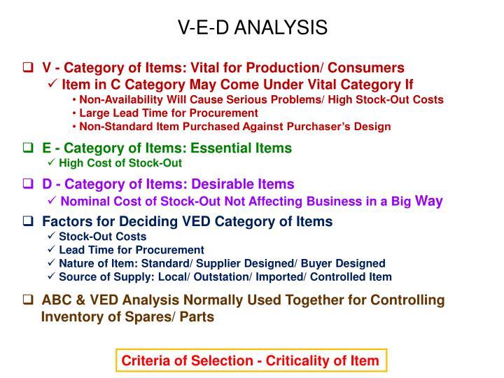 V-E-D ANALYSIS