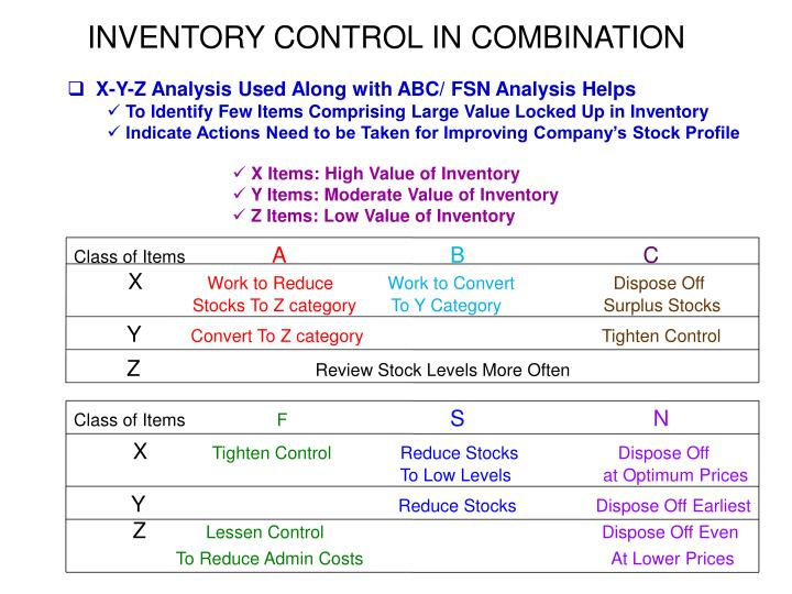 INVENTORY CONTROL IN COMBINATION