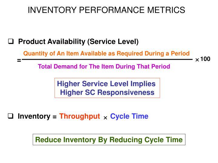 INVENTORY PERFORMANCE METRICS