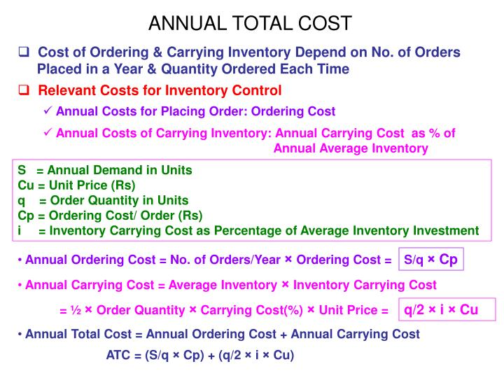 ANNUAL TOTAL COST