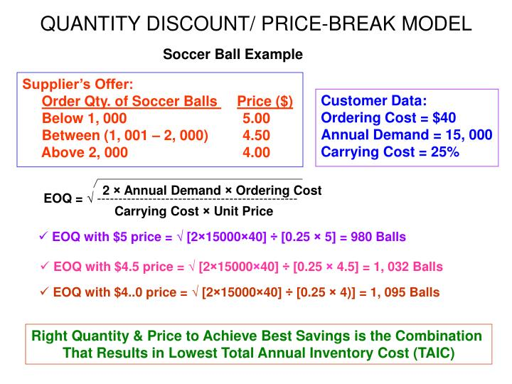 2 × Annual Demand × Ordering Cost