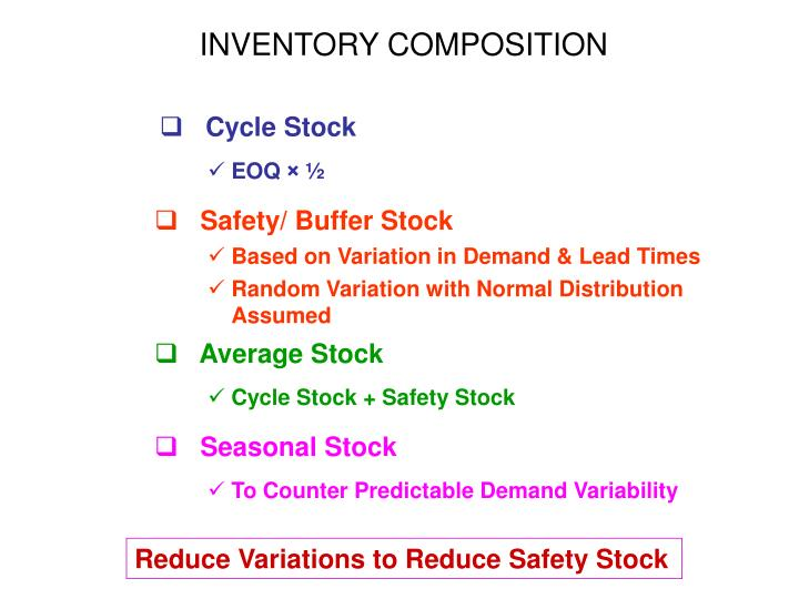 INVENTORY COMPOSITION