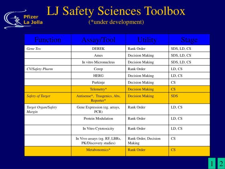 LJ Safety Sciences Toolbox
