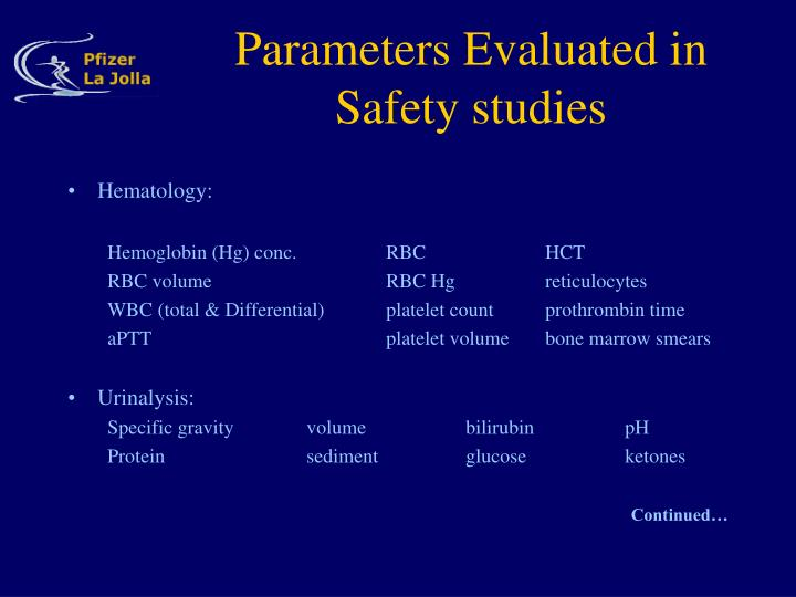 Parameters Evaluated in Safety studies