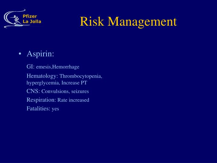Aspirin: