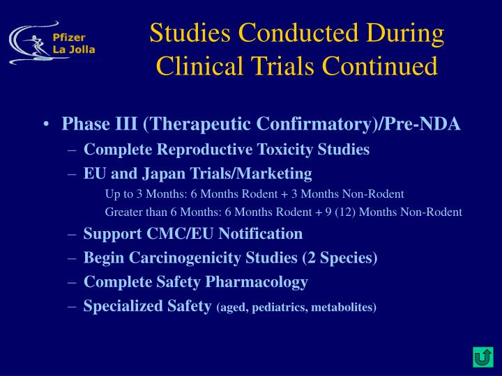 Studies Conducted During Clinical Trials Continued