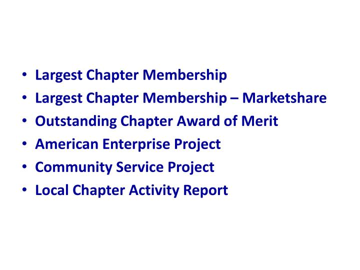 Largest Chapter Membership