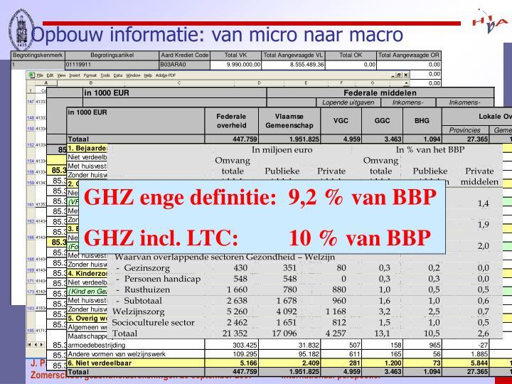 Opbouw informatie: van micro naar macro
