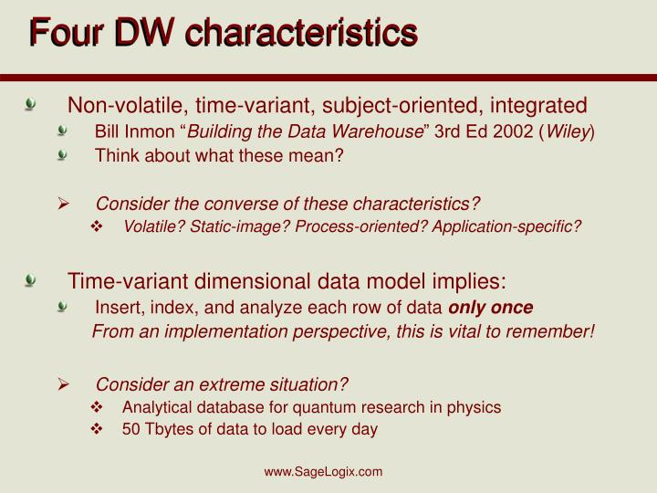 Four DW characteristics