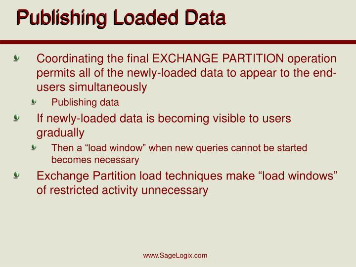 Publishing Loaded Data